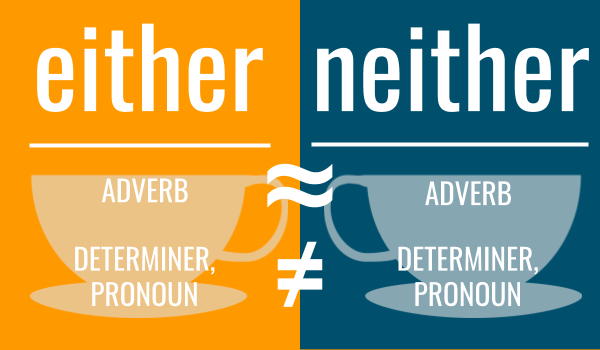 How to use Neither and Either