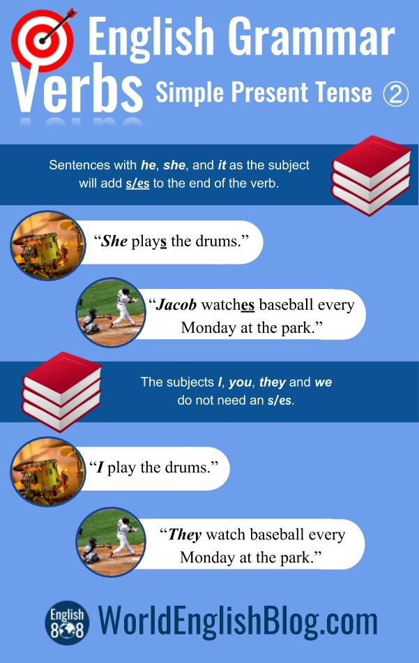 Simple present tense English grammar